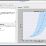 Tidal Model FVCOM Viewer - Profile View
